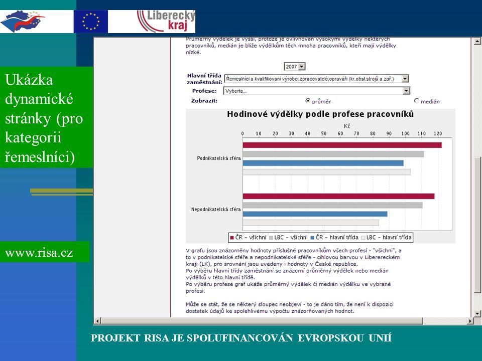 PROJEKT RISA JE SPOLUFINANCOVÁN EVROPSKOU UNIÍ Ukázka dynamické stránky (pro kategorii řemeslníci) www.risa.cz