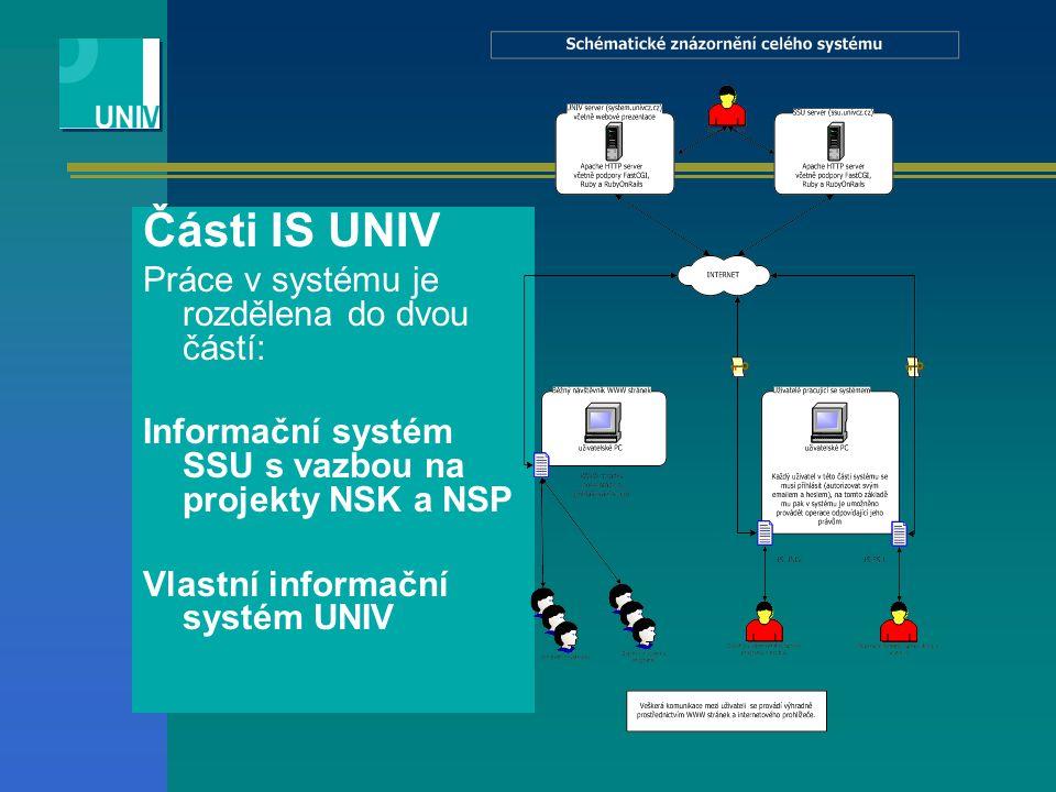 Části IS UNIV Práce v systému je rozdělena do dvou částí: Informační systém SSU s vazbou na projekty NSK a NSP Vlastní informační systém UNIV