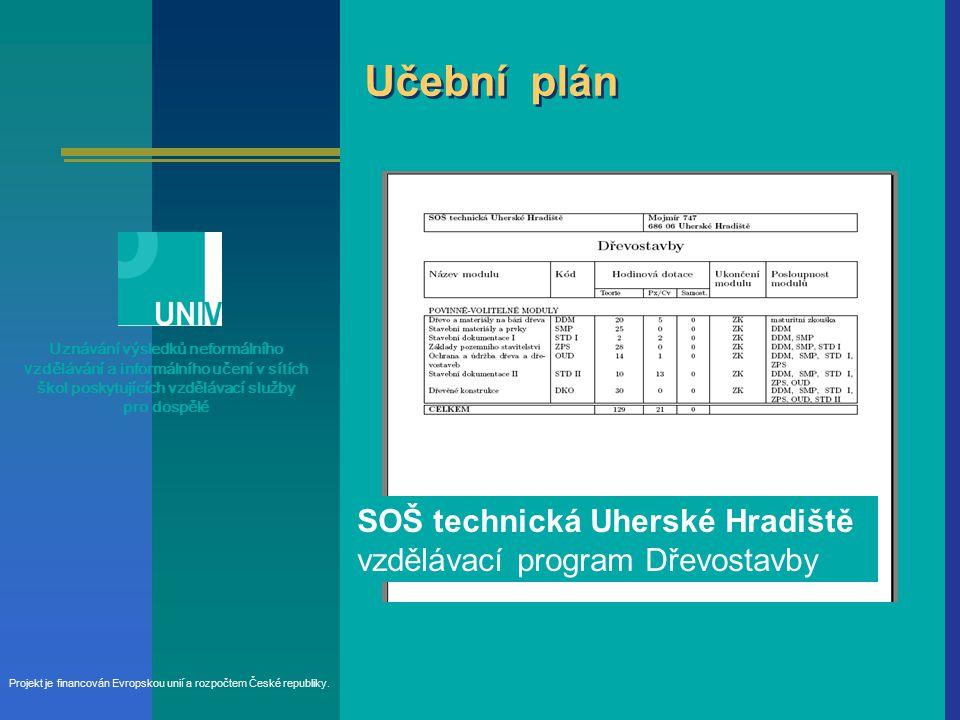 Učební plán Uznávání výsledků neformálního v zdělávání a informálního učení v sítích škol poskytujících vzdělávací služby pro dospělé Projekt je financován Evropskou unií a rozpočtem České republiky.