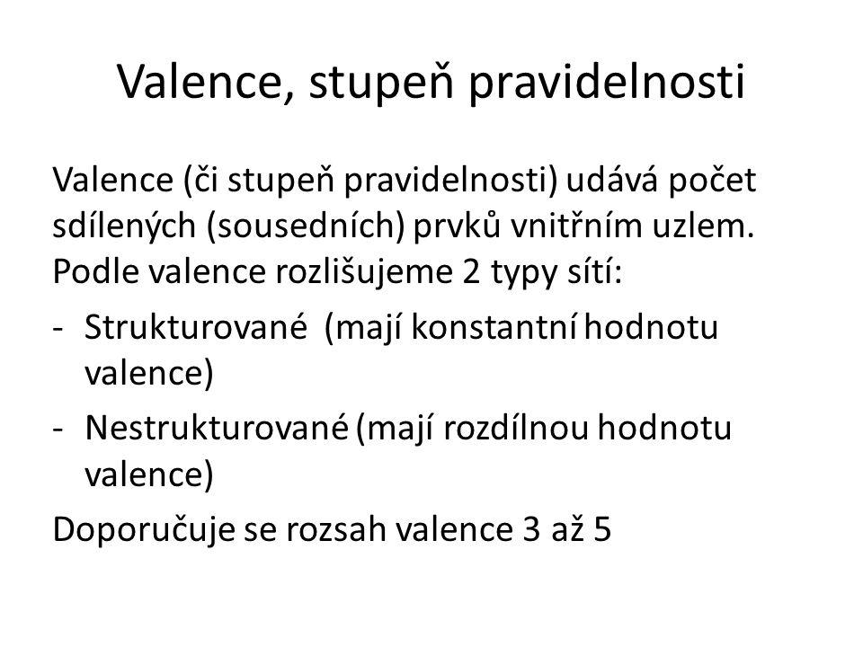 Valence, stupeň pravidelnosti Valence (či stupeň pravidelnosti) udává počet sdílených (sousedních) prvků vnitřním uzlem. Podle valence rozlišujeme 2 t