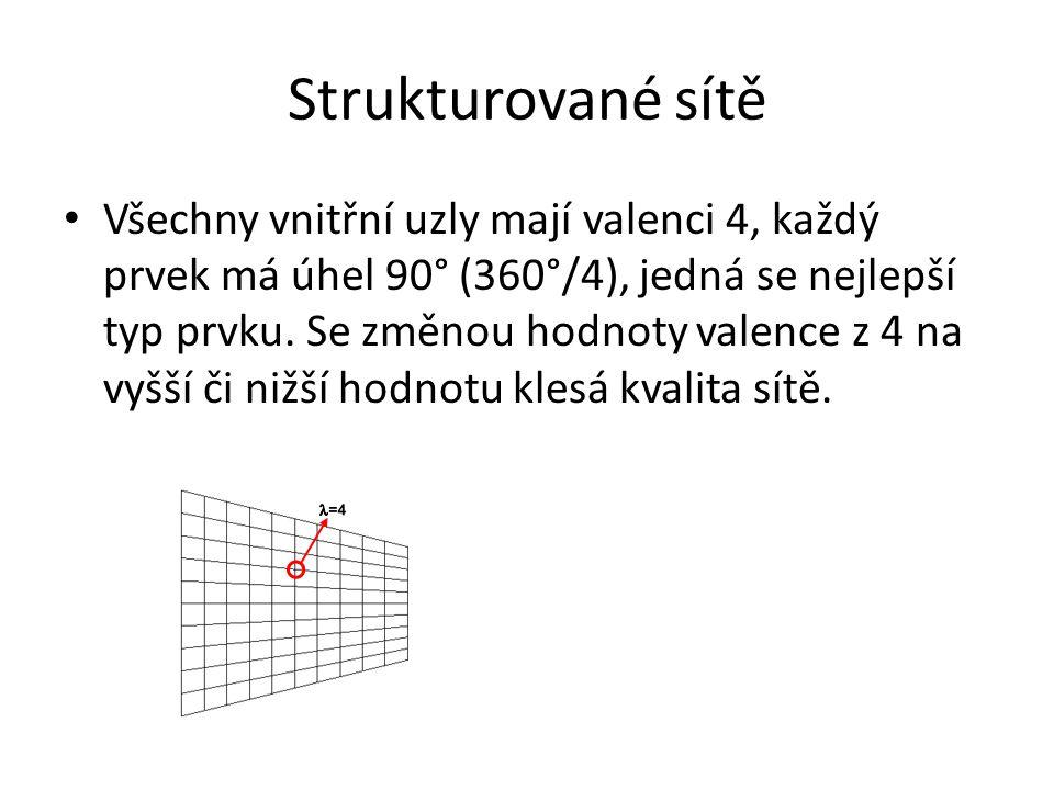 Strukturované sítě Všechny vnitřní uzly mají valenci 4, každý prvek má úhel 90° (360°/4), jedná se nejlepší typ prvku. Se změnou hodnoty valence z 4 n
