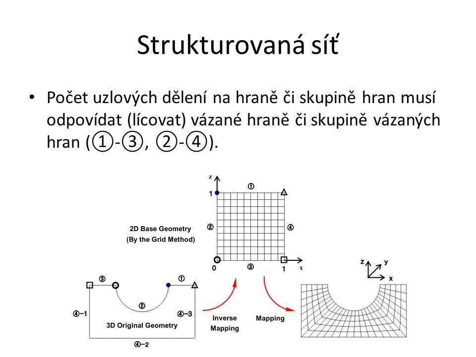 Strukturovaná síť Počet uzlových dělení na hraně či skupině hran musí odpovídat (lícovat) vázané hraně či skupině vázaných hran (①-③, ②-④).