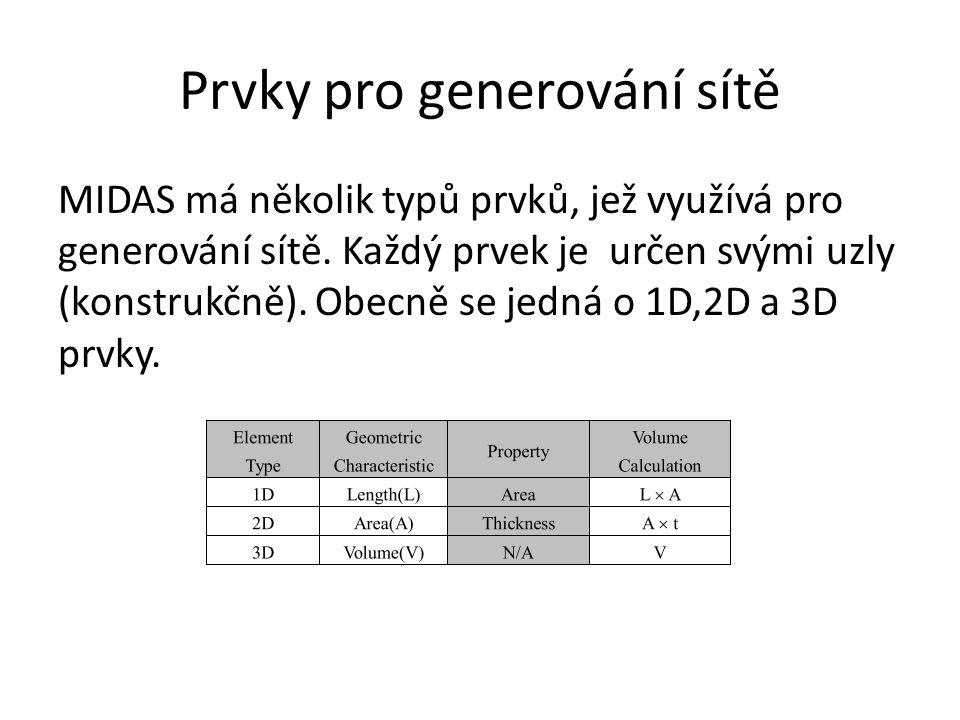 Prvky pro generování sítě Skalární prvky, skládají se z 1 č 2 uzlů a nemají geometrické vlastnosti (např.
