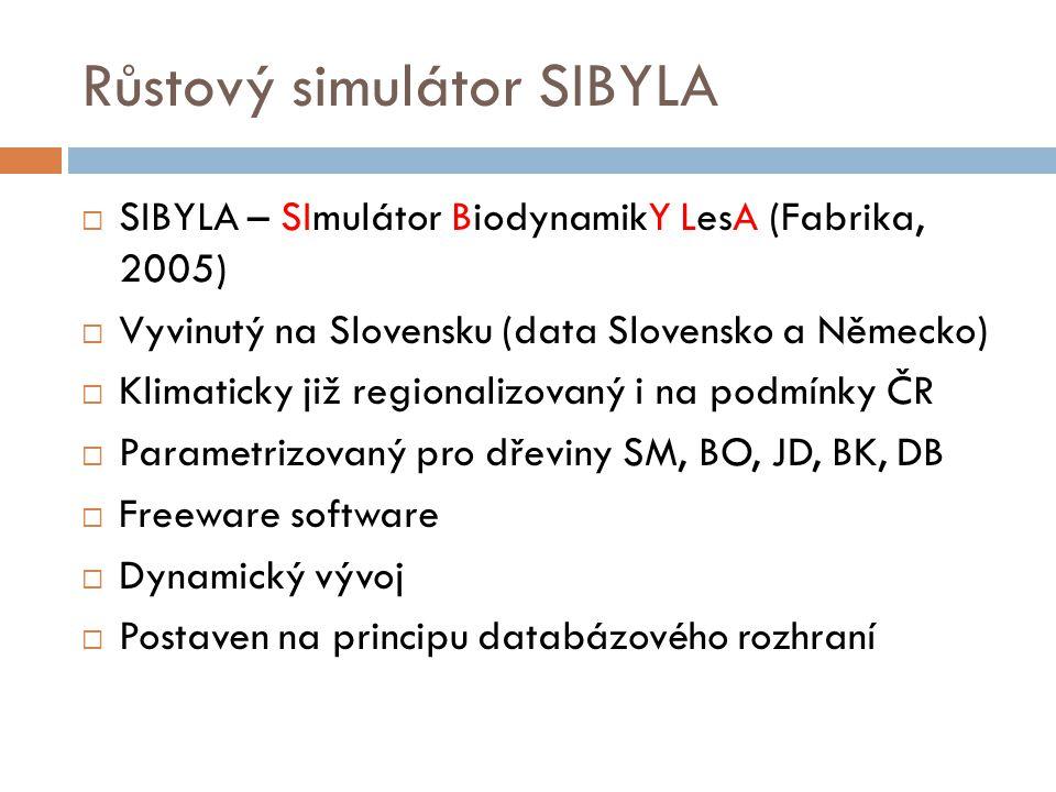Růstový simulátor SIBYLA  SIBYLA – SImulátor BiodynamikY LesA (Fabrika, 2005)  Vyvinutý na Slovensku (data Slovensko a Německo)  Klimaticky již regionalizovaný i na podmínky ČR  Parametrizovaný pro dřeviny SM, BO, JD, BK, DB  Freeware software  Dynamický vývoj  Postaven na principu databázového rozhraní