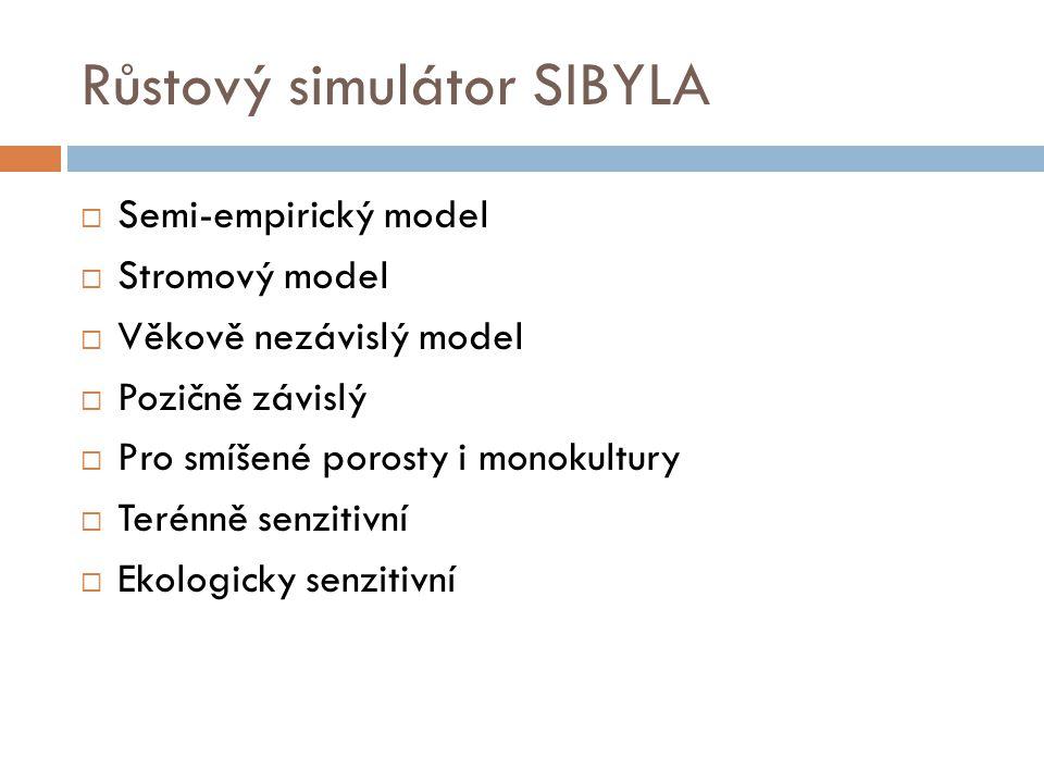 Růstový simulátor SIBYLA  Semi-empirický model  Stromový model  Věkově nezávislý model  Pozičně závislý  Pro smíšené porosty i monokultury  Terénně senzitivní  Ekologicky senzitivní
