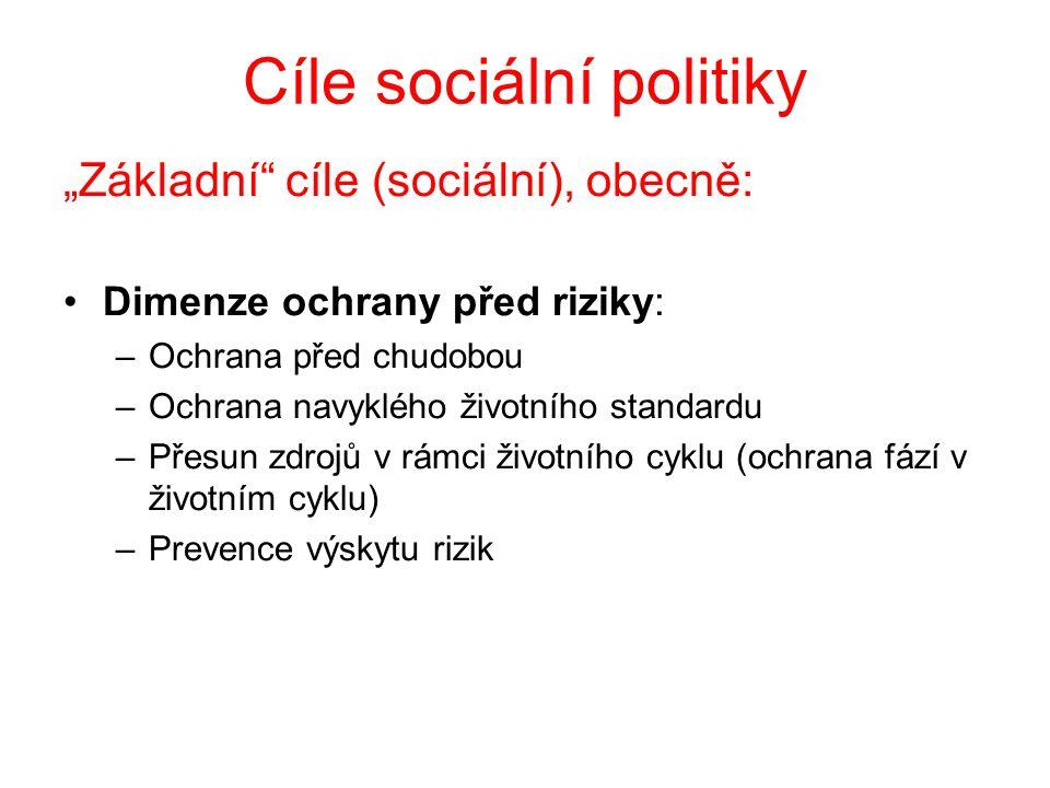 """Cíle sociální politiky """"Základní cíle (sociální), obecně: Dimenze ochrany před riziky: –Ochrana před chudobou –Ochrana navyklého životního standardu –Přesun zdrojů v rámci životního cyklu (ochrana fází v životním cyklu) –Prevence výskytu rizik"""