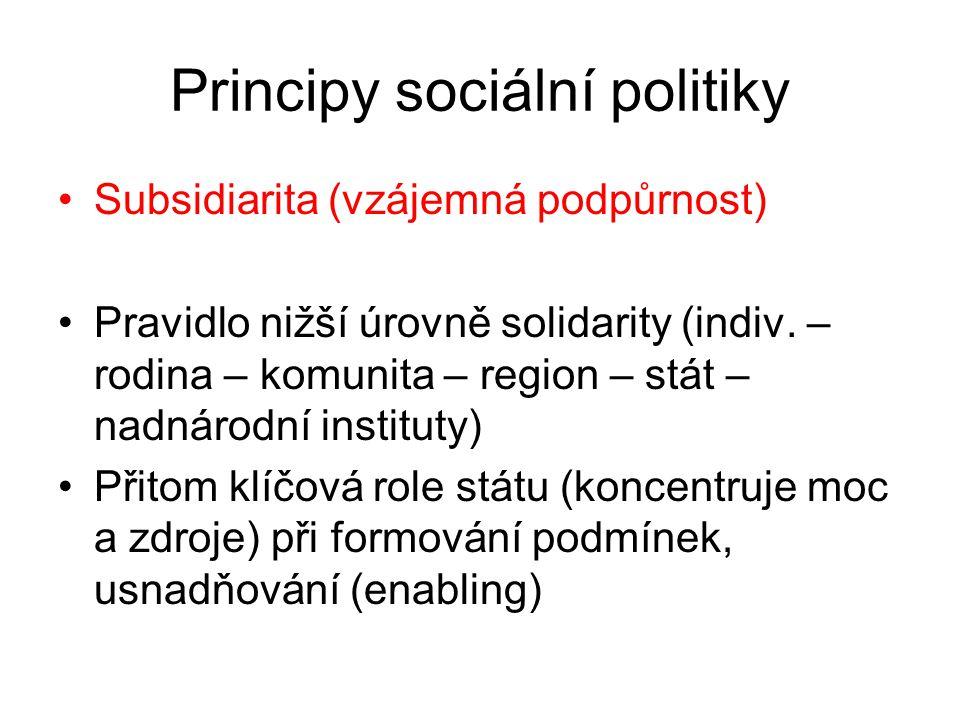 Principy sociální politiky Subsidiarita (vzájemná podpůrnost) Pravidlo nižší úrovně solidarity (indiv.