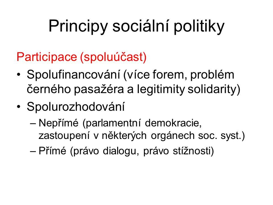 Principy sociální politiky Participace (spoluúčast) Spolufinancování (více forem, problém černého pasažéra a legitimity solidarity) Spolurozhodování –Nepřímé (parlamentní demokracie, zastoupení v některých orgánech soc.