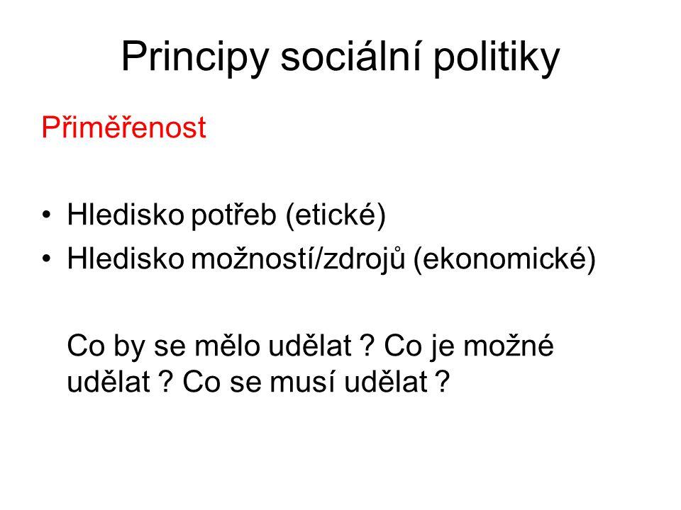 Principy sociální politiky Přiměřenost Hledisko potřeb (etické) Hledisko možností/zdrojů (ekonomické) Co by se mělo udělat .