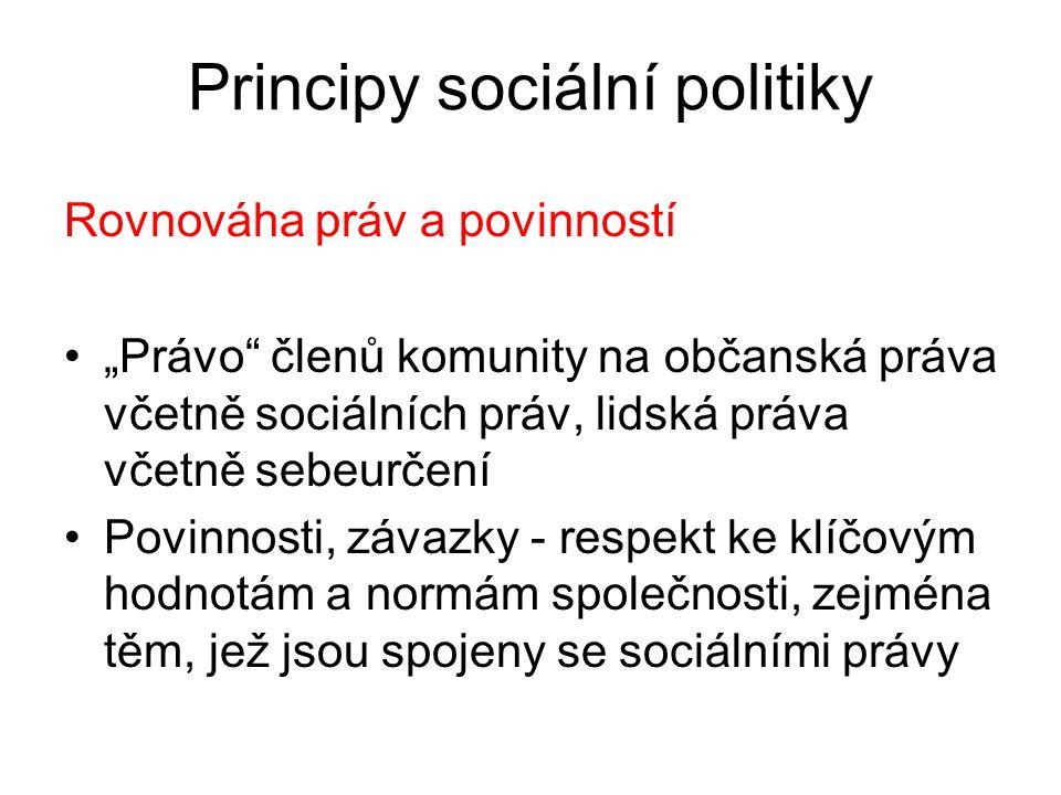 """Principy sociální politiky Rovnováha práv a povinností """"Právo členů komunity na občanská práva včetně sociálních práv, lidská práva včetně sebeurčení Povinnosti, závazky - respekt ke klíčovým hodnotám a normám společnosti, zejména těm, jež jsou spojeny se sociálními právy"""