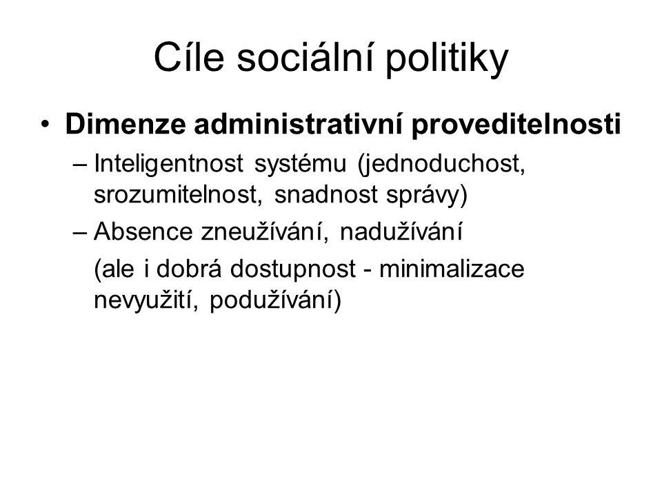 Cíle sociální politiky Dimenze administrativní proveditelnosti –Inteligentnost systému (jednoduchost, srozumitelnost, snadnost správy) –Absence zneužívání, nadužívání (ale i dobrá dostupnost - minimalizace nevyužití, podužívání)