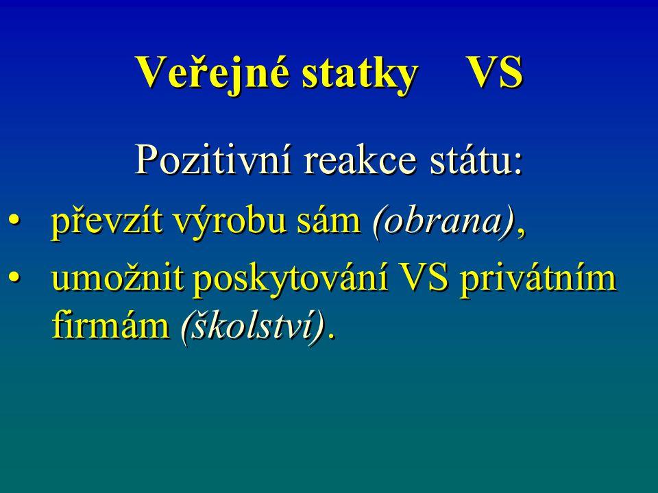 Veřejné statky VS Pozitivní reakce státu: převzít výrobu sám (obrana), umožnit poskytování VS privátním firmám (školství). Pozitivní reakce státu: pře