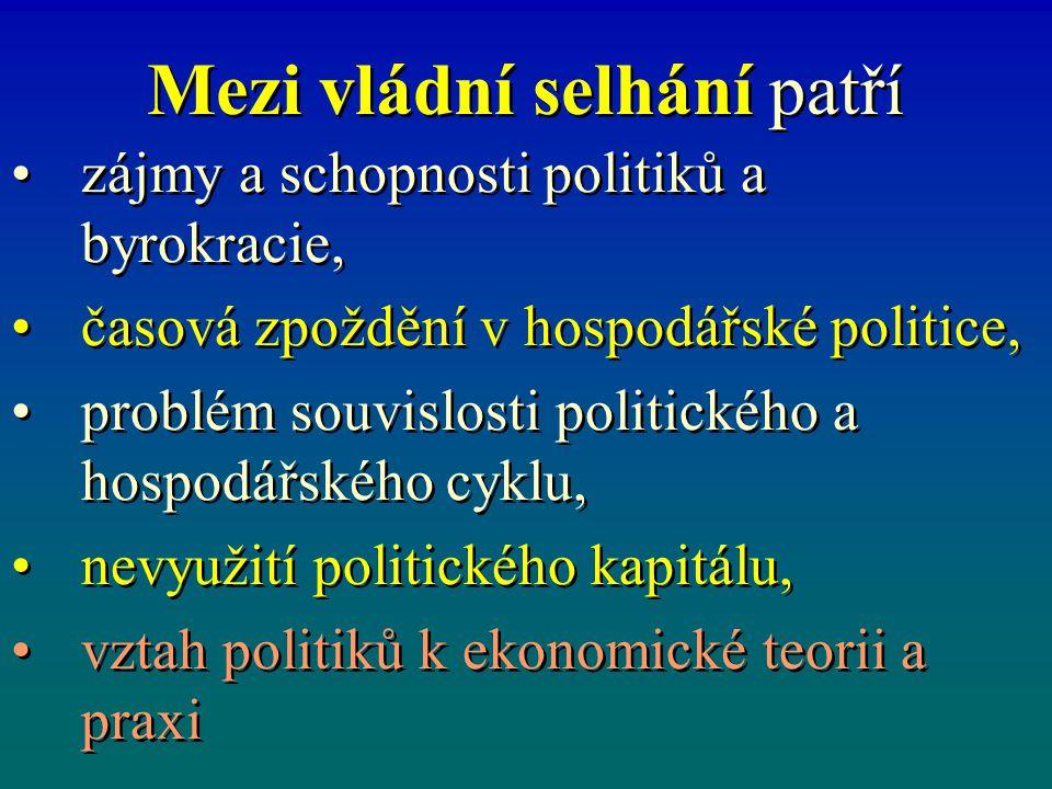 Mezi vládní selhání patří zájmy a schopnosti politiků a byrokracie, časová zpoždění v hospodářské politice, problém souvislosti politického a hospodářského cyklu, nevyužití politického kapitálu, vztah politiků k ekonomické teorii a praxi zájmy a schopnosti politiků a byrokracie, časová zpoždění v hospodářské politice, problém souvislosti politického a hospodářského cyklu, nevyužití politického kapitálu, vztah politiků k ekonomické teorii a praxi