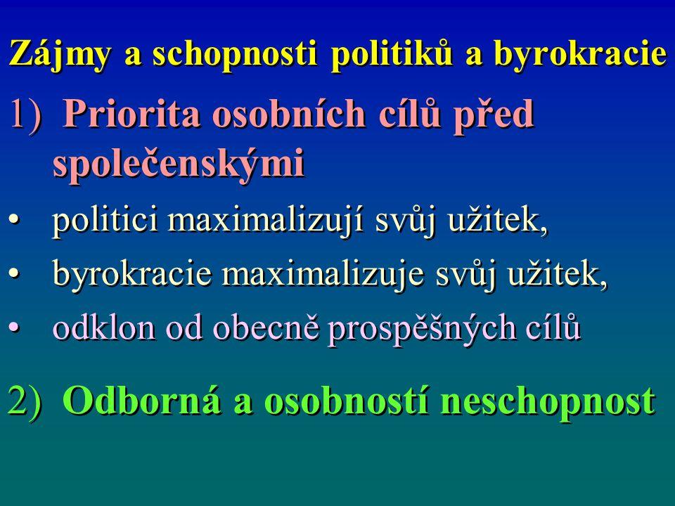 Zájmy a schopnosti politiků a byrokracie 1) Priorita osobních cílů před společenskými politici maximalizují svůj užitek, byrokracie maximalizuje svůj