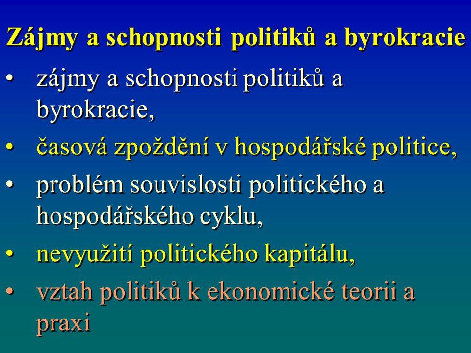 Zájmy a schopnosti politiků a byrokracie zájmy a schopnosti politiků a byrokracie, časová zpoždění v hospodářské politice, problém souvislosti politického a hospodářského cyklu, nevyužití politického kapitálu, vztah politiků k ekonomické teorii a praxi zájmy a schopnosti politiků a byrokracie, časová zpoždění v hospodářské politice, problém souvislosti politického a hospodářského cyklu, nevyužití politického kapitálu, vztah politiků k ekonomické teorii a praxi