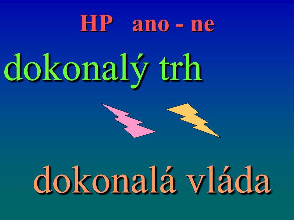 HP ano - ne dokonalý trh dokonalá vláda dokonalá vláda dokonalý trh dokonalá vláda dokonalá vláda
