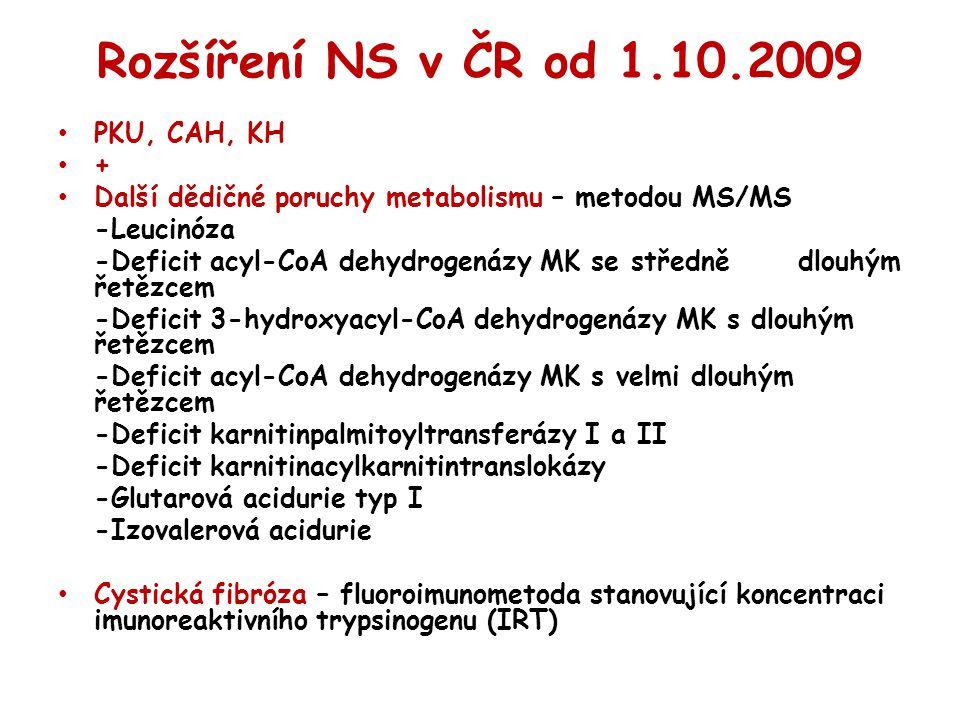 Rozšíření NS v ČR od 1.10.2009 PKU, CAH, KH + Další dědičné poruchy metabolismu – metodou MS/MS -Leucinóza -Deficit acyl-CoA dehydrogenázy MK se střed