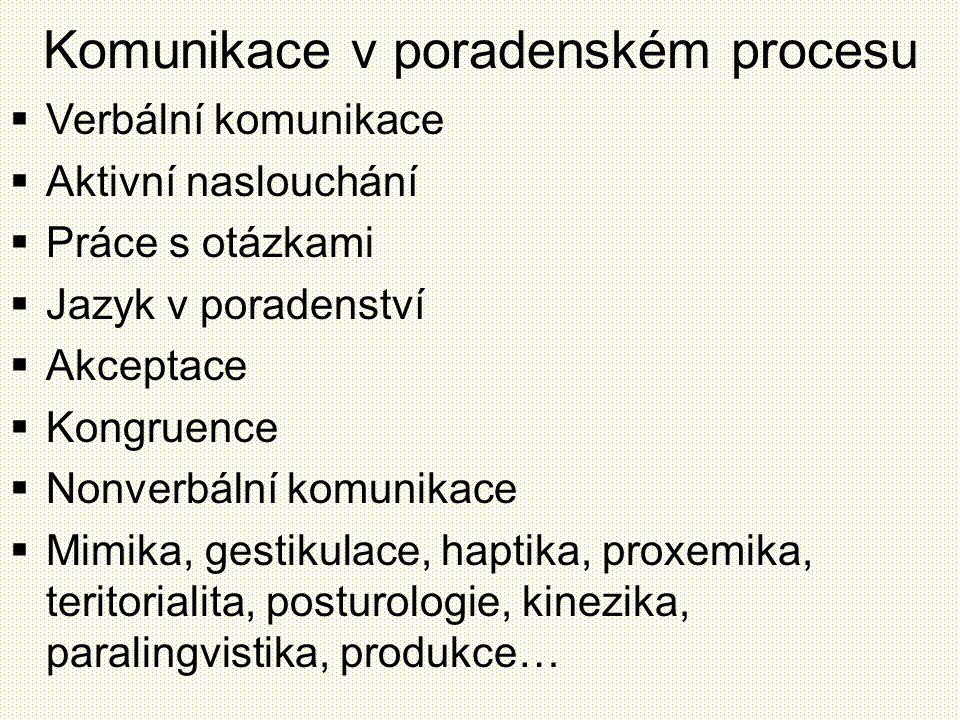 Komunikace v poradenském procesu  Verbální komunikace  Aktivní naslouchání  Práce s otázkami  Jazyk v poradenství  Akceptace  Kongruence  Nonverbální komunikace  Mimika, gestikulace, haptika, proxemika, teritorialita, posturologie, kinezika, paralingvistika, produkce…