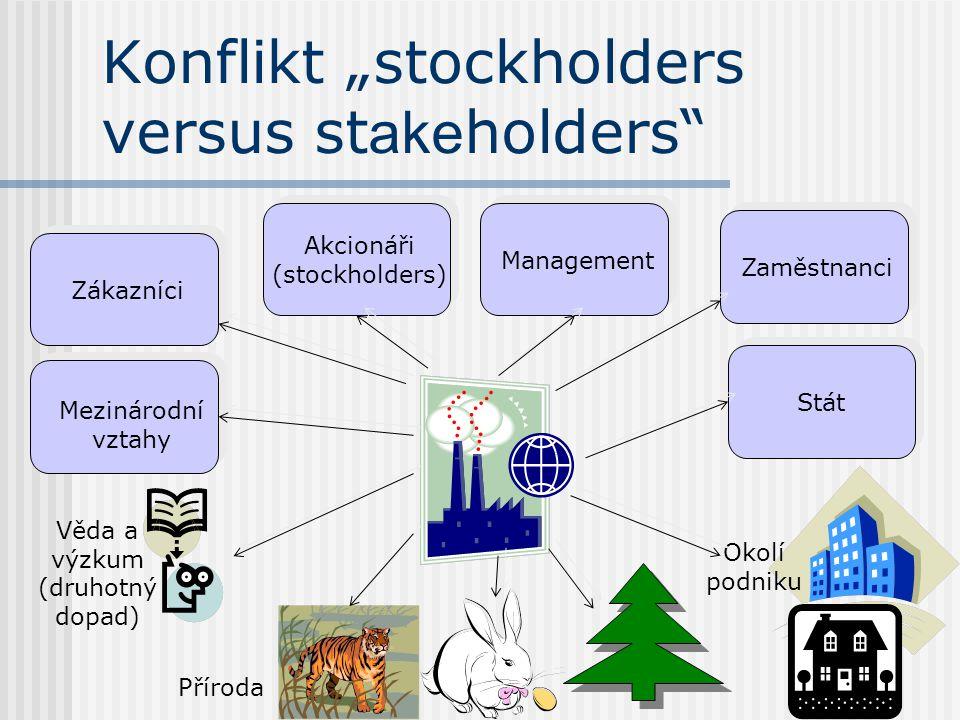"""Konflikt """"stockholders versus st ake holders Akcionáři (stockholders) Management Zaměstnanci Stát Zákazníci Věda a výzkum (druhotný dopad) Příroda Okolí podniku Mezinárodní vztahy"""