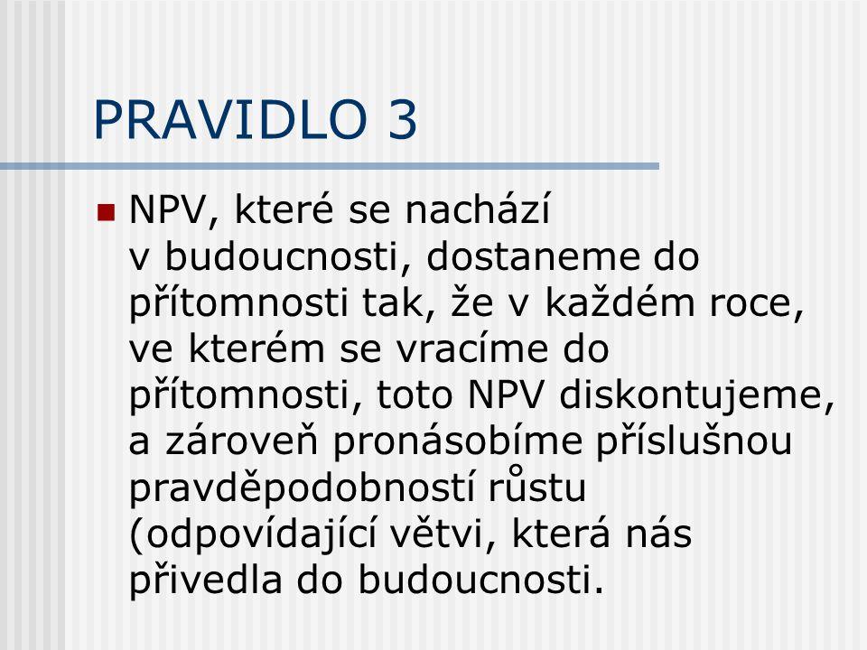 PRAVIDLO 3 NPV, které se nachází v budoucnosti, dostaneme do přítomnosti tak, že v každém roce, ve kterém se vracíme do přítomnosti, toto NPV diskontujeme, a zároveň pronásobíme příslušnou pravděpodobností růstu (odpovídající větvi, která nás přivedla do budoucnosti.