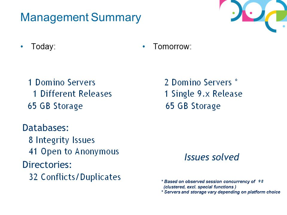 Management Summary Today: Tomorrow: * Based on observed session concurrency of (clustered, excl.