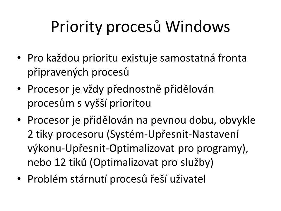 Priority procesů Windows Pro každou prioritu existuje samostatná fronta připravených procesů Procesor je vždy přednostně přidělován procesům s vyšší p