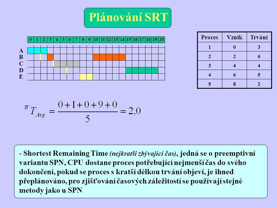Plánování SRT ProcesVznikTrvání 103 226 344 465 582 - Shortest Remaining Time (nejkratší zbývající čas), jedná se o preemptivní variantu SPN, CPU dostane proces potřebující nejmenší čas do svého dokončení, pokud se proces s kratší délkou trvání objeví, je ihned přeplánováno, pro zjišťování časových záležitostí se používají stejné metody jako u SPN 01234567891011121314151617181920 A B C D E