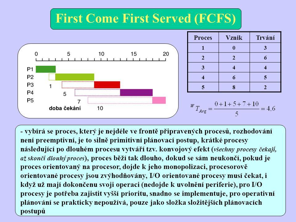 First Come First Served (FCFS) ProcesVznikTrvání 103 226 344 465 582 - vybírá se proces, který je nejdéle ve frontě připravených procesů, rozhodování není preemptivní, je to silně primitivní plánovací postup, krátké procesy následující po dlouhém procesu vytváří tzv.