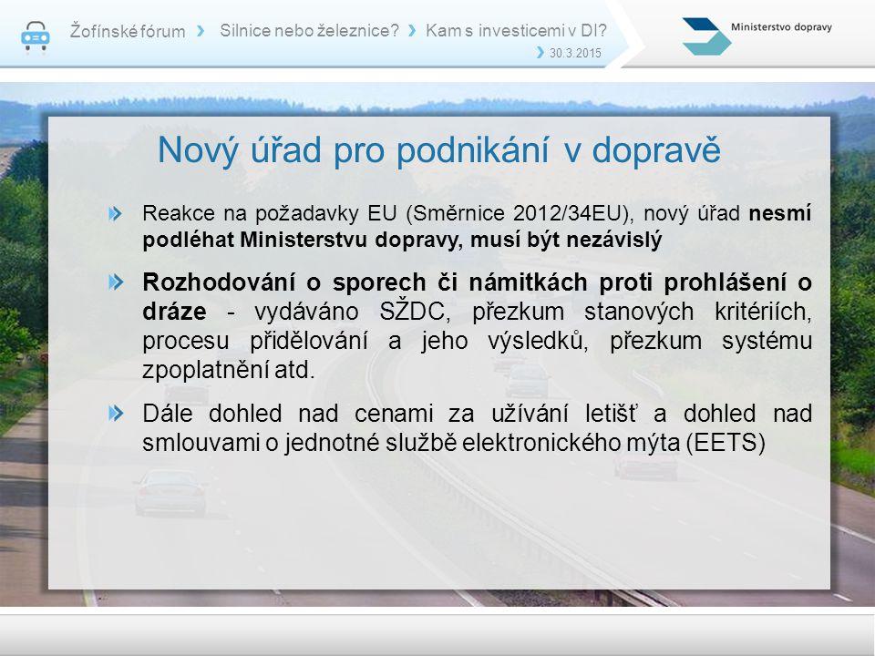 Žofínské fórum 30.3.2015 Silnice nebo železnice?Kam s investicemi v DI? Nový úřad pro podnikání v dopravě Reakce na požadavky EU (Směrnice 2012/34EU),