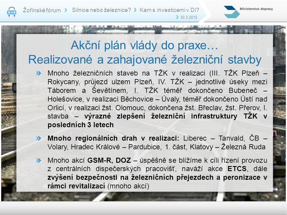 Žofínské fórum 30.3.2015 Silnice nebo železnice?Kam s investicemi v DI.