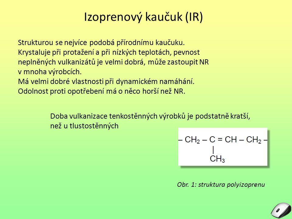 Butadien-styrenový kaučuk (SBR) Nejdůležitější druh syntetického kaučuku pro všeobecné použití Vzniká kopolymerací butadienu se styrenem (vinylbenzen) Při správném plnění se SBR téměř vyrovná přírodnímu kaučuku, má horší vlastnosti při dynamickém namáhání a obtížněji se zpracovává.