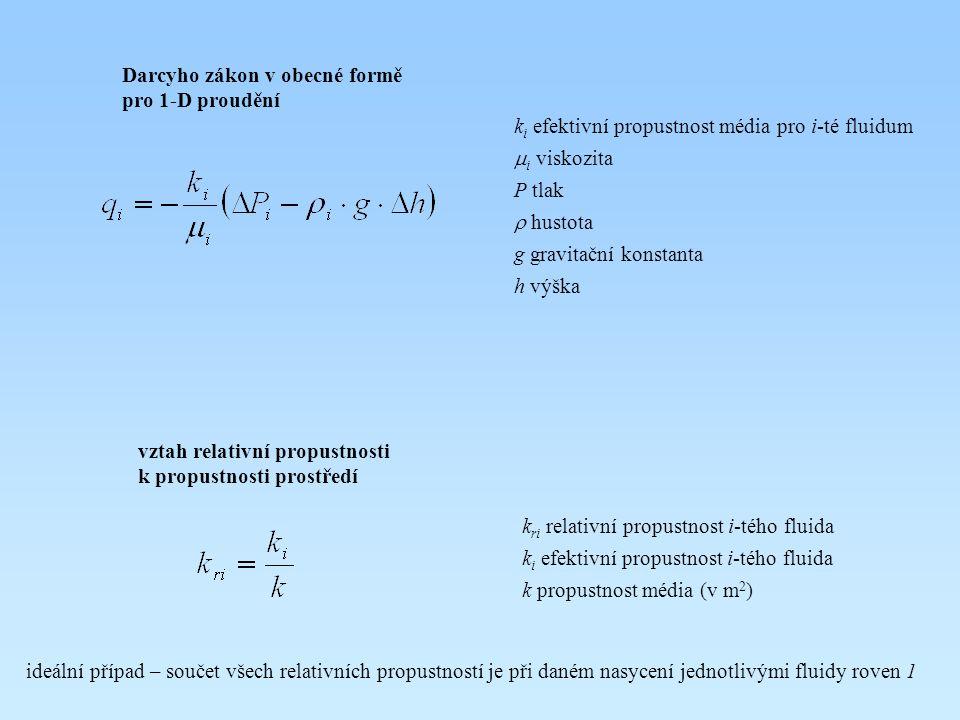 k i efektivní propustnost média pro i-té fluidum  i viskozita P tlak  hustota g gravitační konstanta h výška k ri relativní propustnost i-tého fluid