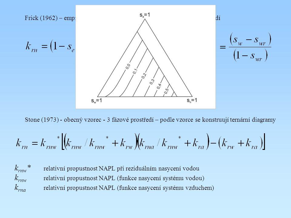 Frick (1962) – empirický vzorec pro nezpevněné písky – 2 fázové prostředí Stone (1973) - obecný vzorec - 3 fázové prostředí – podle vzorce se konstruu