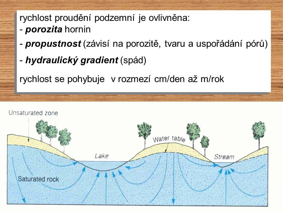 rychlost proudění podzemní je ovlivněna: - porozita hornin rychlost proudění podzemní je ovlivněna: - porozita hornin - propustnost (závisí na porozit