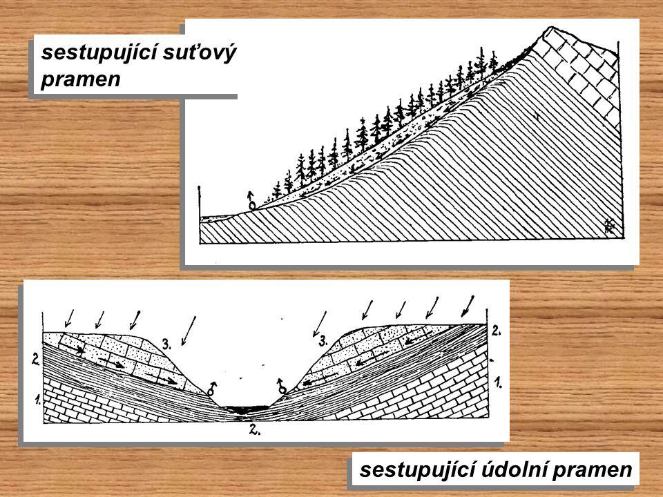 sestupující suťový pramen sestupující suťový pramen sestupující údolní pramen