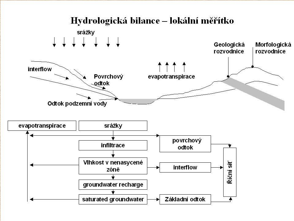 kationty - K, Na, Ca, Mg, Li, Sr, Fe, … minerální vody - obsahují více než 1 g rozpuštěných látek v 1 litru minerální vody - obsahují více než 1 g rozpuštěných látek v 1 litru > 1 g rozpuštěného CO 2 - kyselky teplotu vyšší než 25° C - teplice zvýšenou radioaktivitu anionty - Cl, F, I, NO 3, SO 4, SO 3, HS,...