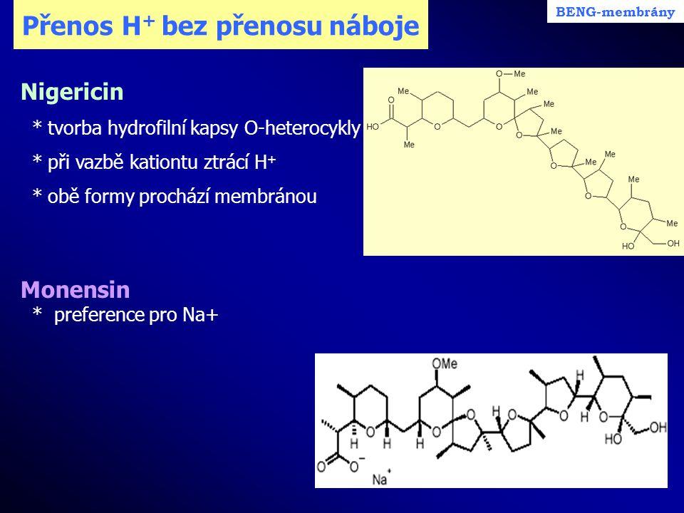 Přenos H + bez přenosu náboje Nigericin * tvorba hydrofilní kapsy O-heterocykly * při vazbě kationtu ztrácí H + * obě formy prochází membránou Monensi
