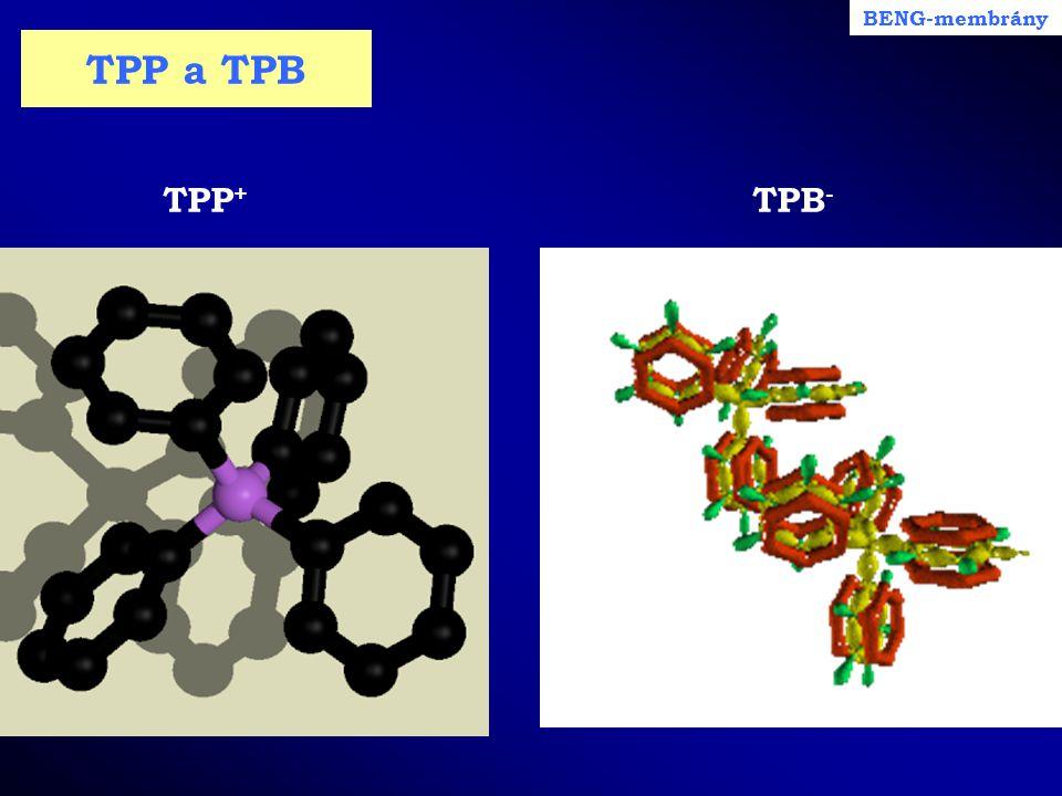 TPP a TPB TPP + TPB - BENG-membrány