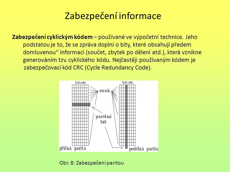 Zabezpečení informace Zabezpečení cyklickým kódem – používané ve výpočetní technice.