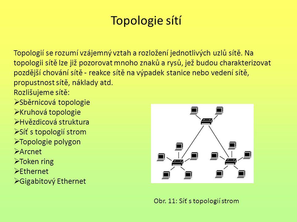 Topologie sítí Topologií se rozumí vzájemný vztah a rozložení jednotlivých uzlů sítě.