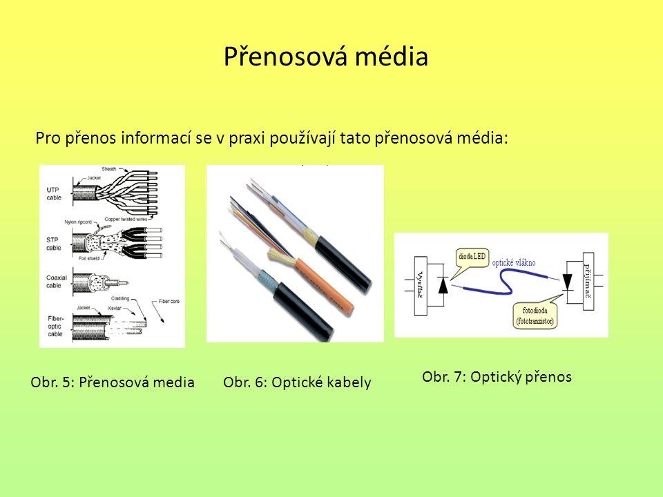 Přenosová média Pro přenos informací se v praxi používají tato přenosová média: Obr.