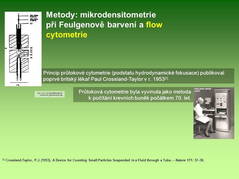 Metody: mikrodensitometrie při Feulgenově barvení a flow cytometrie Princip průtokové cytometrie (podstatu hydrodynamické fokusace) publikoval poprvé