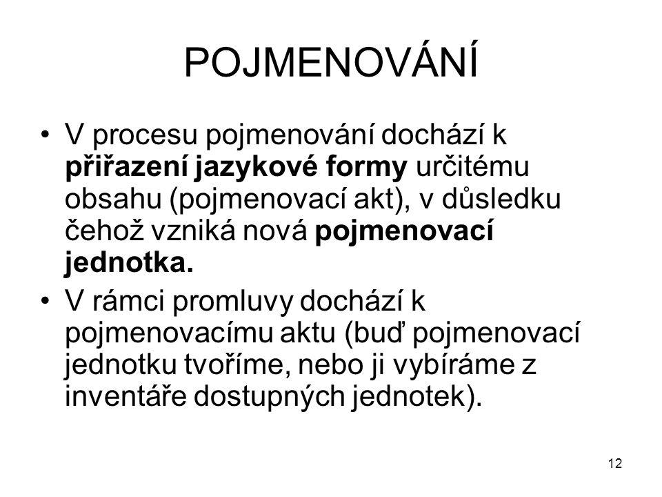 12 POJMENOVÁNÍ V procesu pojmenování dochází k přiřazení jazykové formy určitému obsahu (pojmenovací akt), v důsledku čehož vzniká nová pojmenovací je