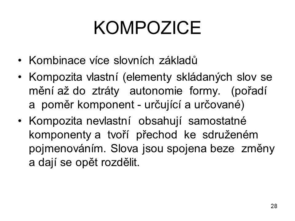 28 KOMPOZICE Kombinace více slovních základů Kompozita vlastní (elementy skládaných slov se mění až do ztráty autonomie formy. (pořadí a poměr kompone