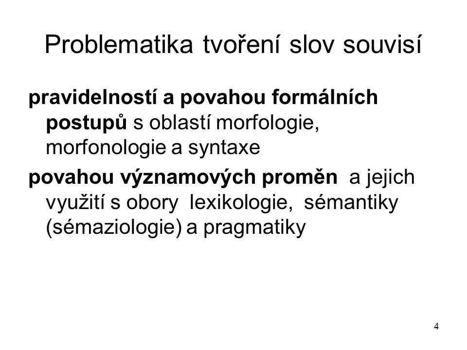 4 Problematika tvoření slov souvisí pravidelností a povahou formálních postupů s oblastí morfologie, morfonologie a syntaxe povahou významových proměn
