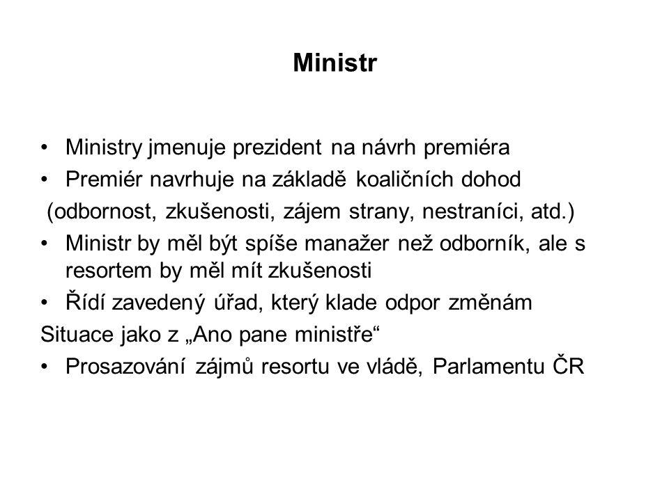 """Ministr Ministry jmenuje prezident na návrh premiéra Premiér navrhuje na základě koaličních dohod (odbornost, zkušenosti, zájem strany, nestraníci, atd.) Ministr by měl být spíše manažer než odborník, ale s resortem by měl mít zkušenosti Řídí zavedený úřad, který klade odpor změnám Situace jako z """"Ano pane ministře Prosazování zájmů resortu ve vládě, Parlamentu ČR"""