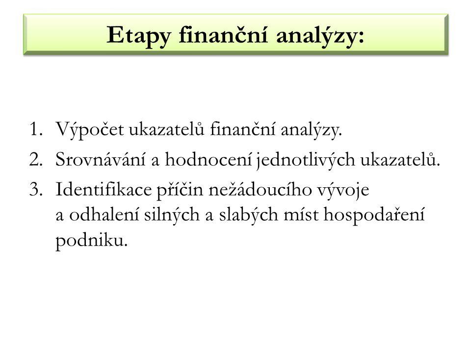 1.Výpočet ukazatelů finanční analýzy. 2.Srovnávání a hodnocení jednotlivých ukazatelů. 3.Identifikace příčin nežádoucího vývoje a odhalení silných a s