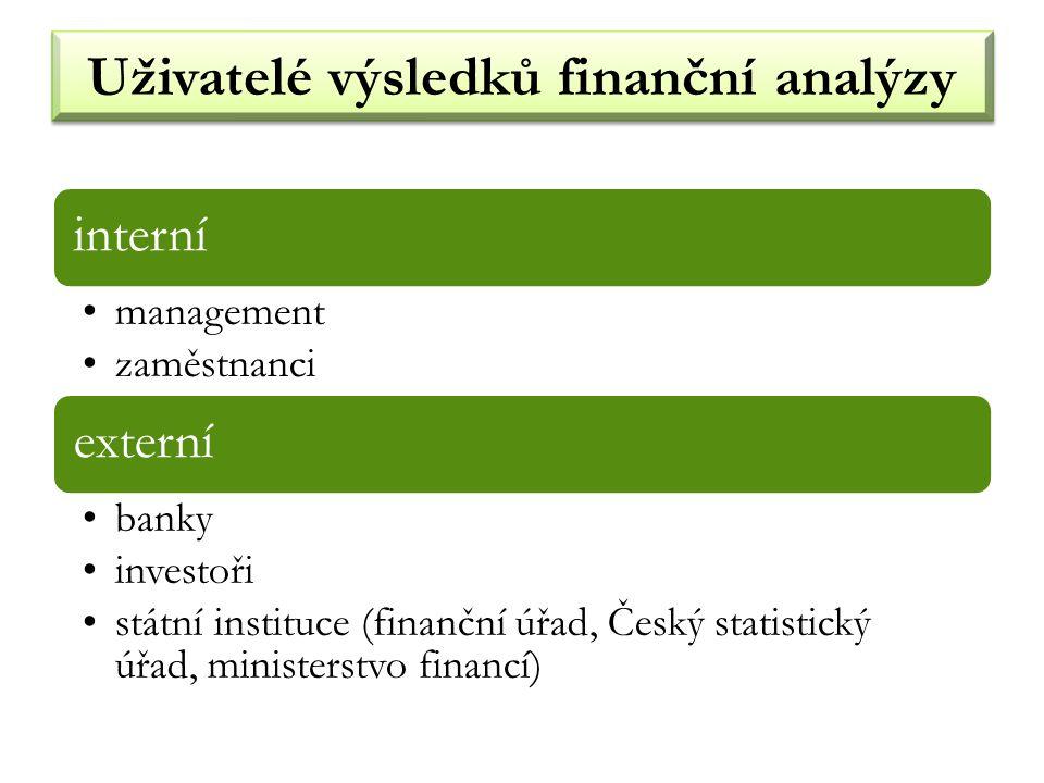 Uživatelé výsledků finanční analýzy interní management zaměstnanci externí banky investoři státní instituce (finanční úřad, Český statistický úřad, mi