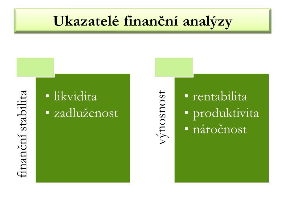 finanční stabilita likvidita zadluženost výnosnost rentabilita produktivita náročnost Ukazatelé finanční analýzy