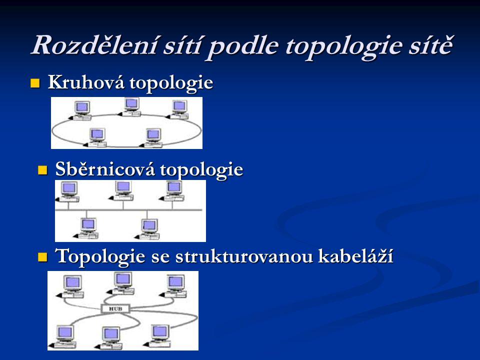Rozdělení sítí podle topologie sítě Kruhová topologie Kruhová topologie Sběrnicová topologie Sběrnicová topologie Topologie se strukturovanou kabeláží Topologie se strukturovanou kabeláží